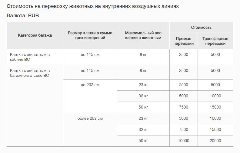 Стоимость перевозки животных S7 РФ