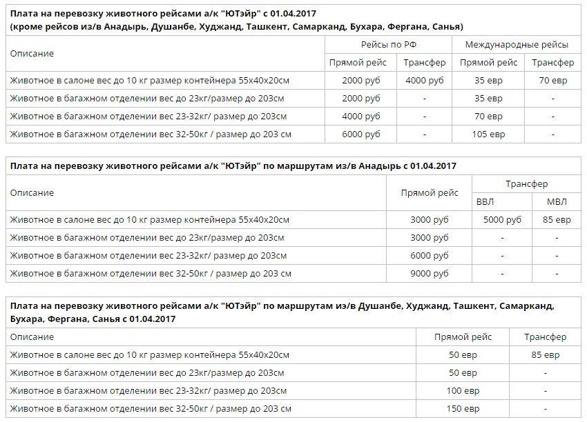 Стоимость перевозки животных ЮТейр